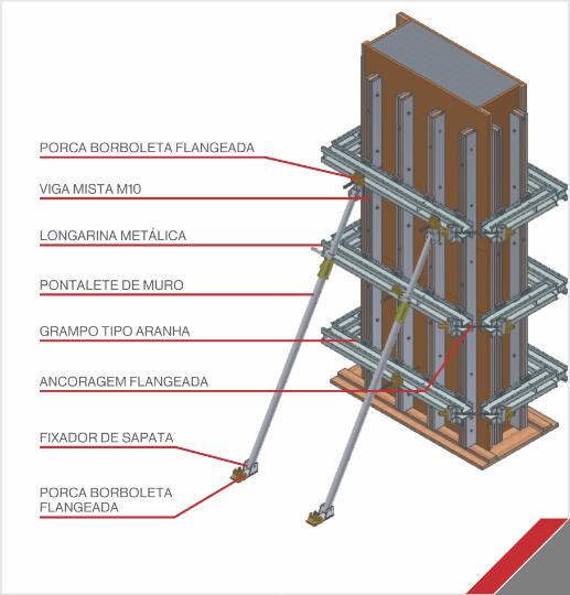 escoramento de pilares secoes grandes